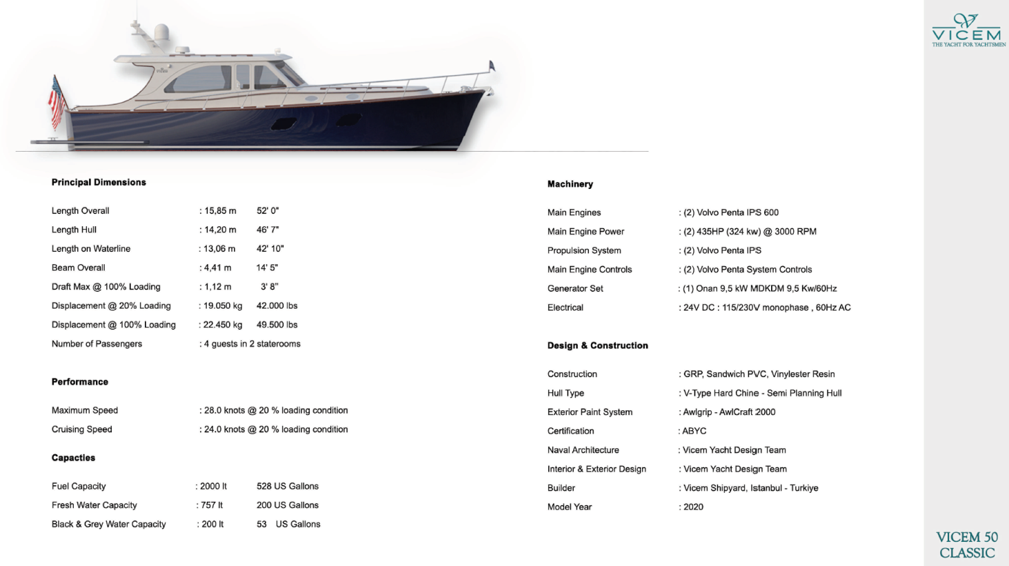 50 Vicem Classic GRP Fiberglass Information and Specifications Flagler Yachts Dealer